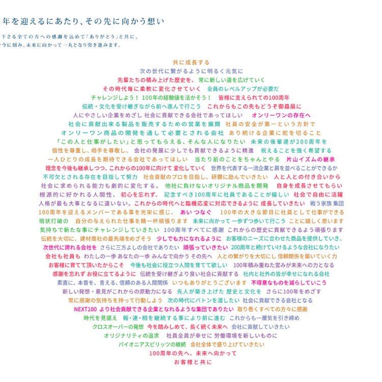 創業100周年記念キャンペーン ビジュアル
